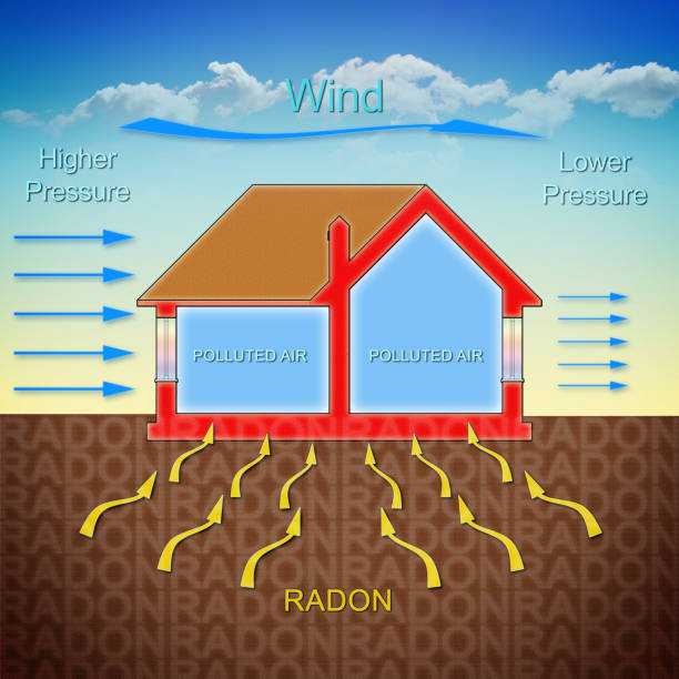 Radon testing in VA MD and DC